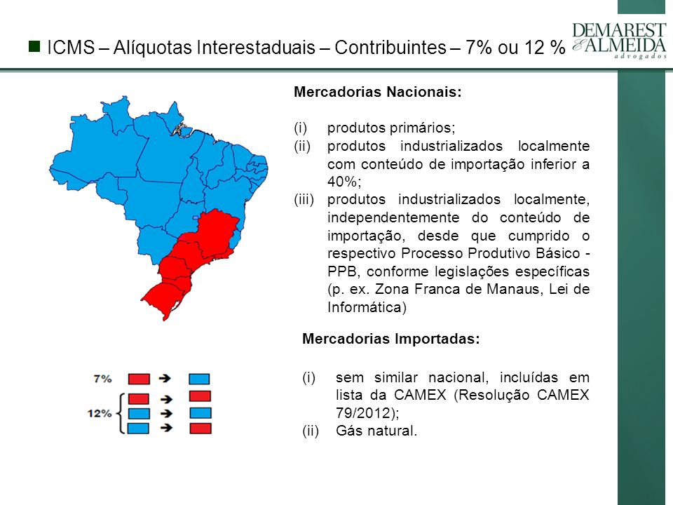 ICMS – Alíquotas Interestaduais – Contribuintes – 7% ou 12 %