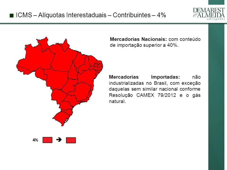 ICMS – Alíquotas Interestaduais – Contribuintes – 4%