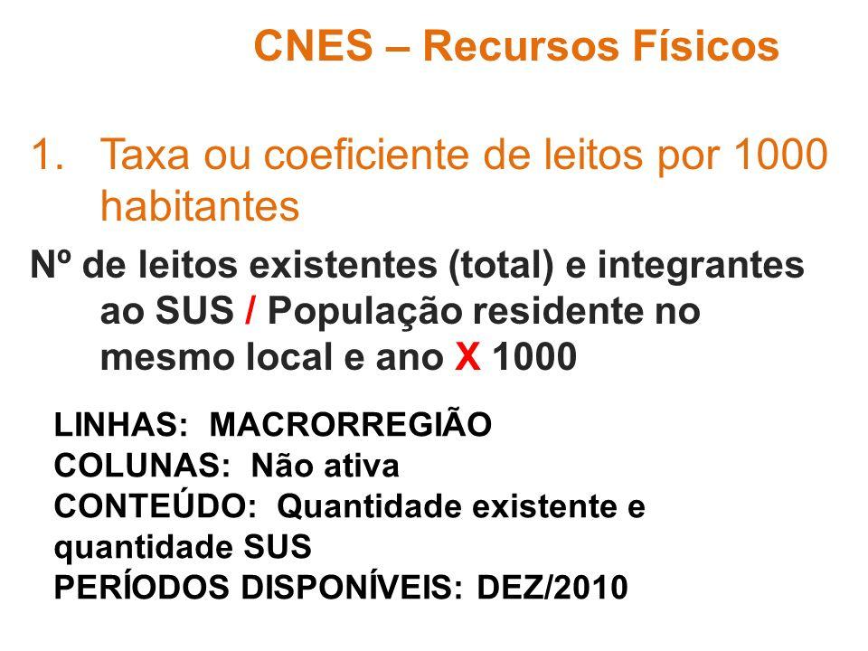 CNES – Recursos Físicos