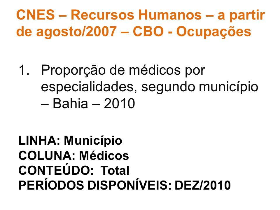 CNES – Recursos Humanos – a partir de agosto/2007 – CBO - Ocupações