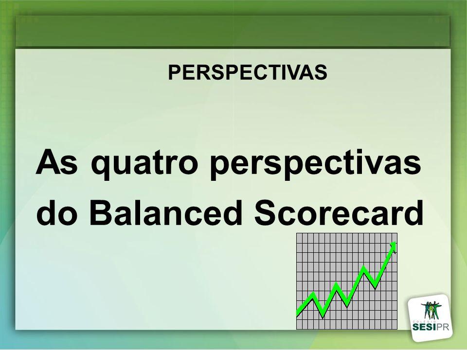As quatro perspectivas do Balanced Scorecard