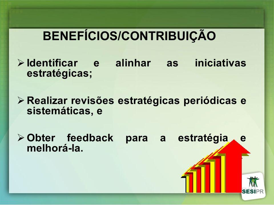 BENEFÍCIOS/CONTRIBUIÇÃO