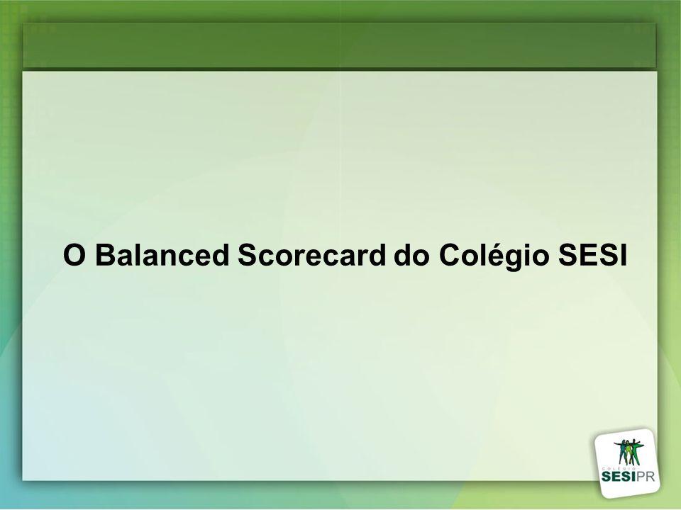 O Balanced Scorecard do Colégio SESI
