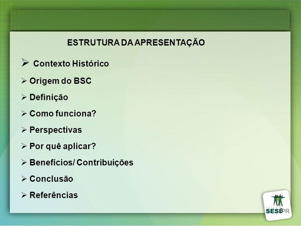 Contexto Histórico ESTRUTURA DA APRESENTAÇÃO Origem do BSC Definição