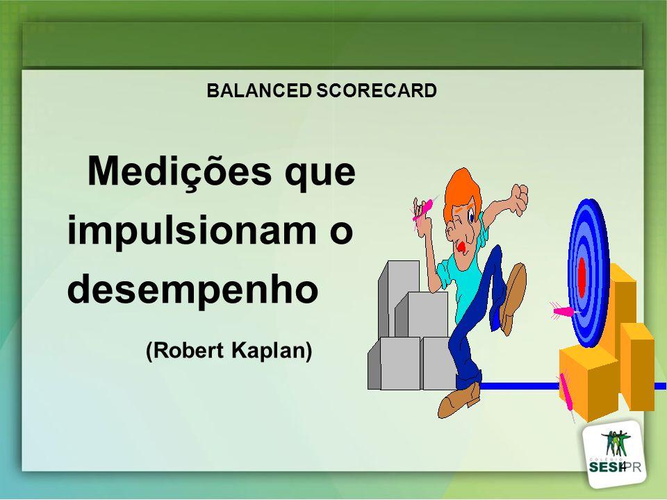 impulsionam o desempenho (Robert Kaplan) Medições que