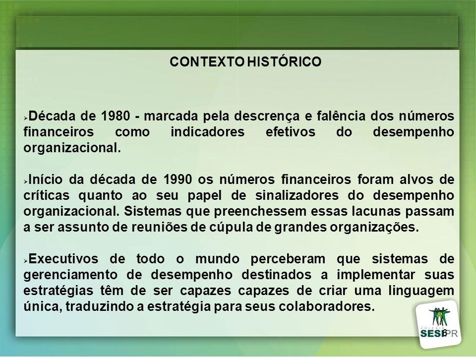 CONTEXTO HISTÓRICO Década de 1980 - marcada pela descrença e falência dos números financeiros como indicadores efetivos do desempenho organizacional.