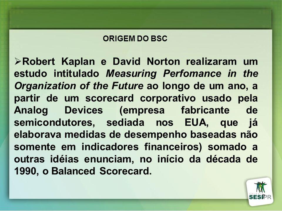 ORIGEM DO BSC