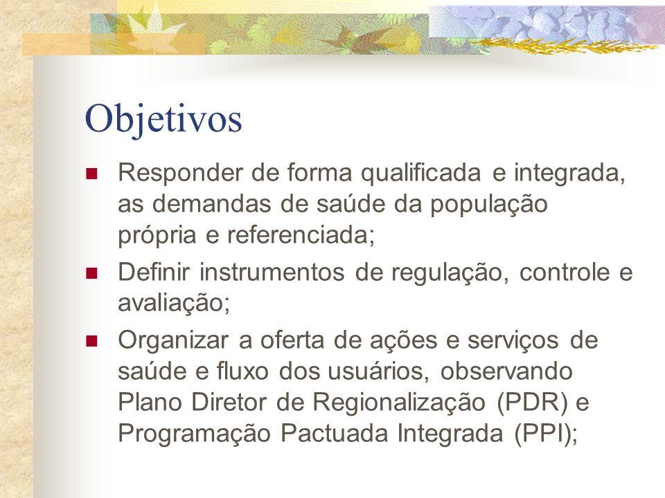 Objetivos Responder de forma qualificada e integrada, as demandas de saúde da população própria e referenciada;