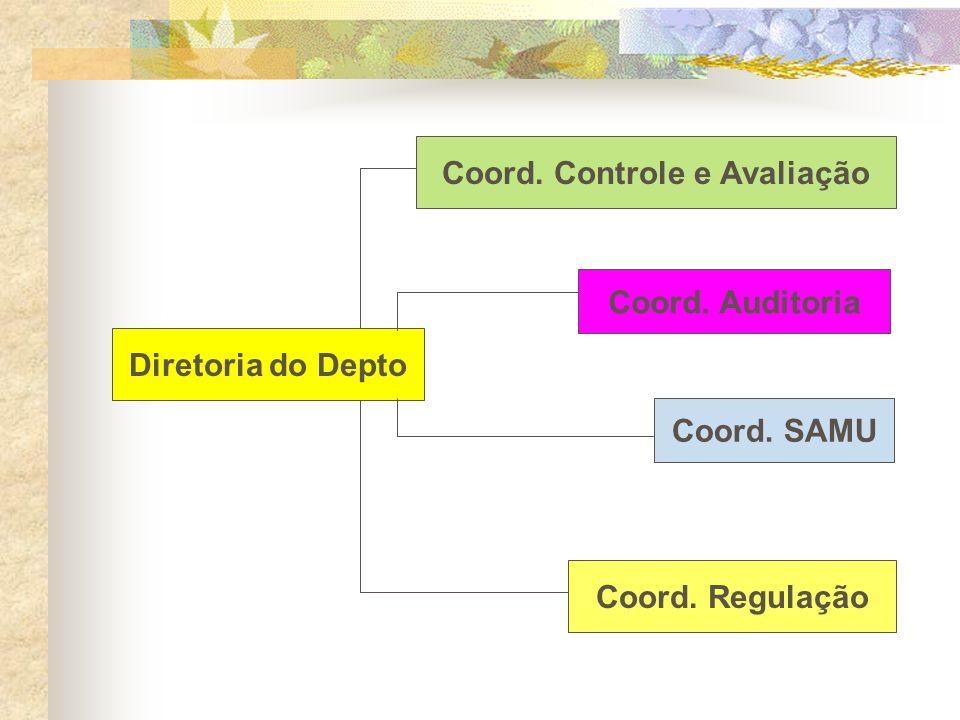 Coord. Controle e Avaliação