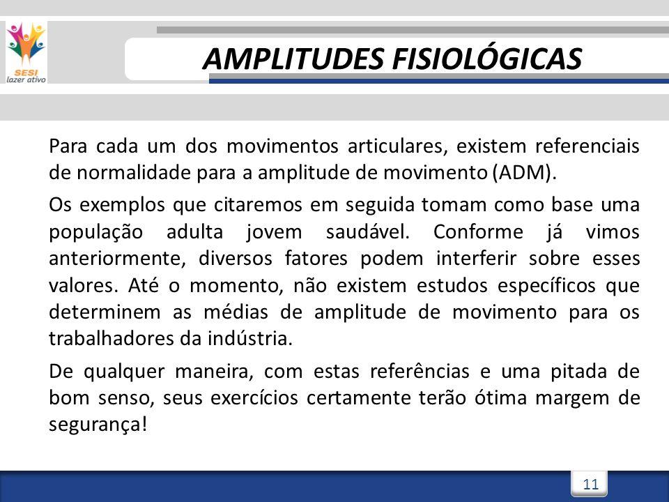 AMPLITUDES FISIOLÓGICAS
