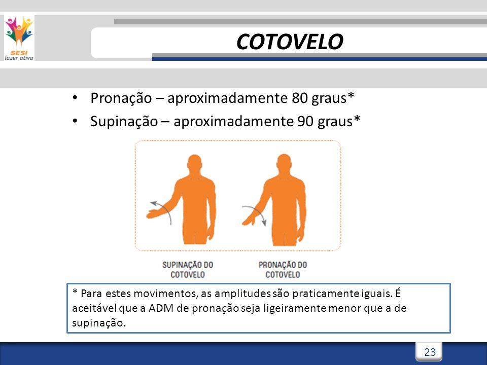COTOVELO Pronação – aproximadamente 80 graus*