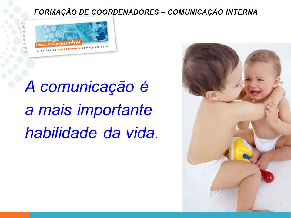FORMAÇÃO DE COORDENADORES – COMUNICAÇÃO INTERNA
