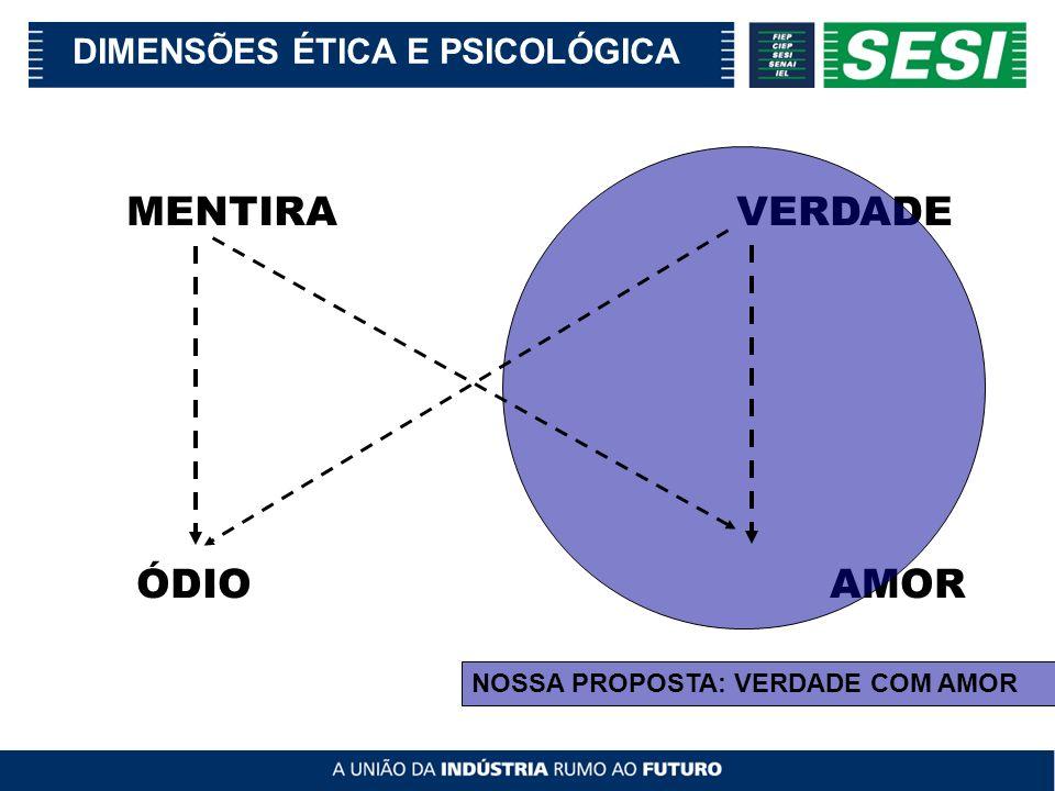MENTIRA VERDADE ÓDIO AMOR DIMENSÕES ÉTICA E PSICOLÓGICA
