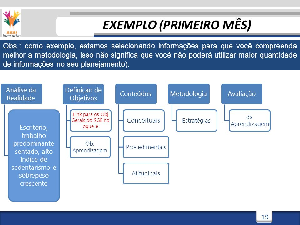 EXEMPLO (PRIMEIRO MÊS)