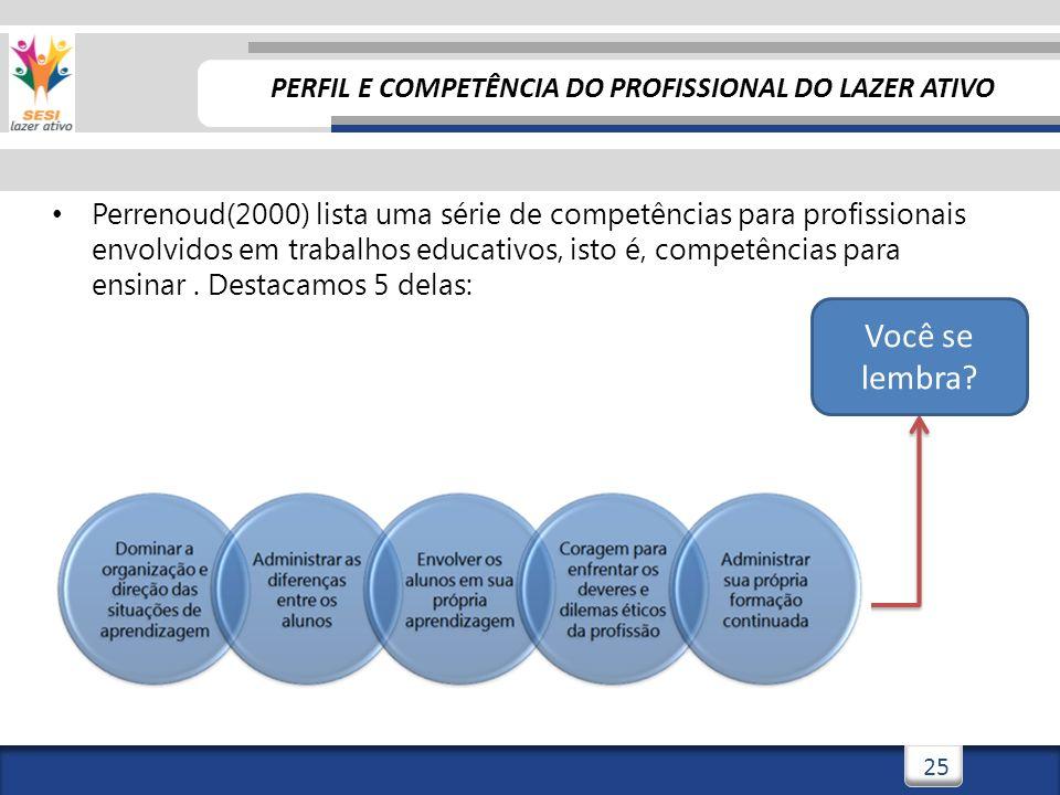 PERFIL E COMPETÊNCIA DO PROFISSIONAL DO LAZER ATIVO