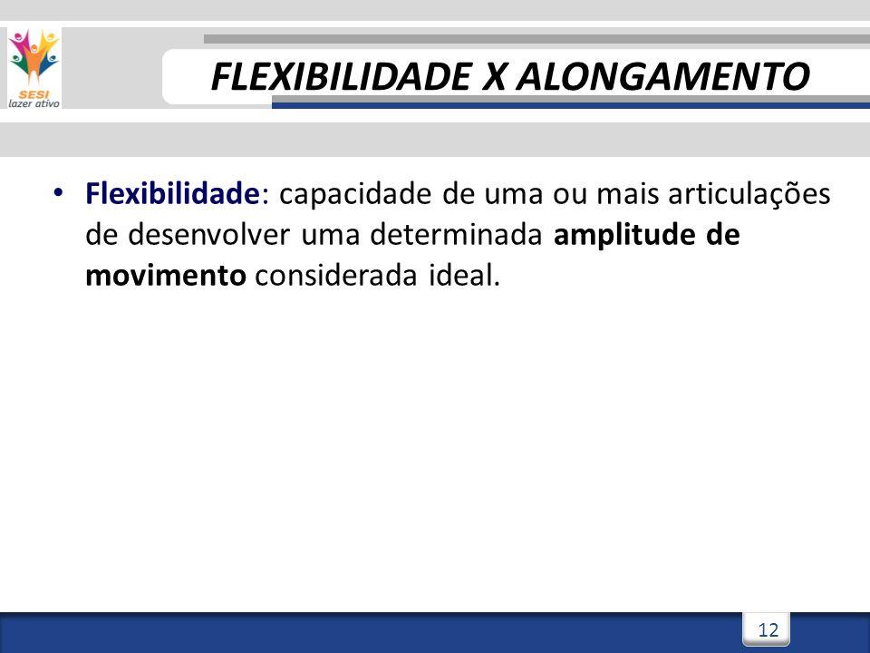FLEXIBILIDADE X ALONGAMENTO