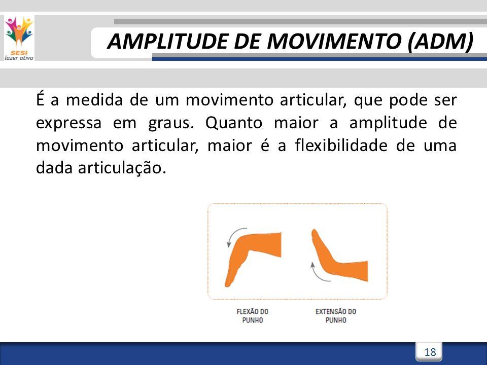 AMPLITUDE DE MOVIMENTO (ADM)