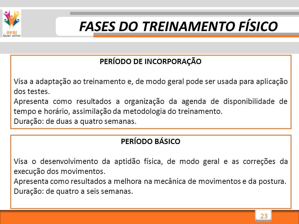 FASES DO TREINAMENTO FÍSICO PERÍODO DE INCORPORAÇÃO