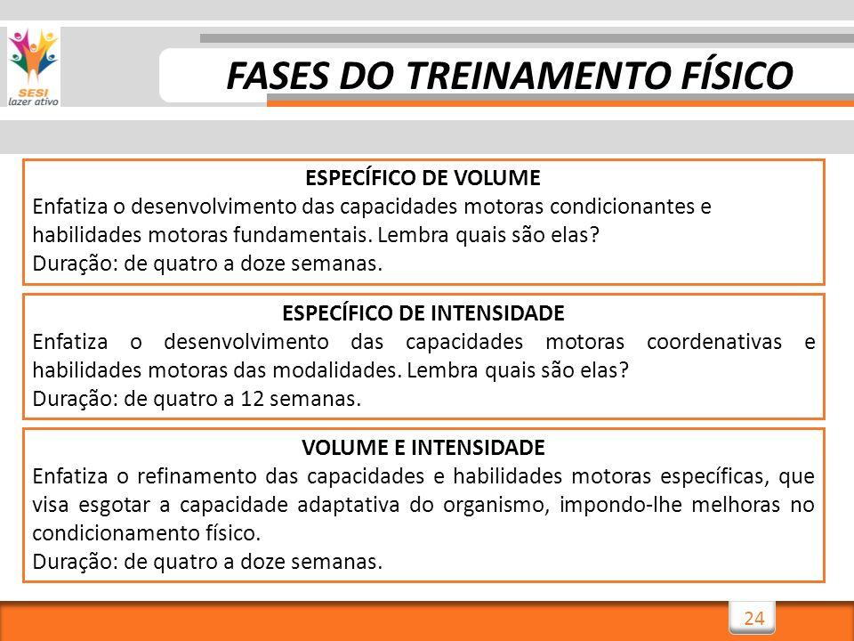 FASES DO TREINAMENTO FÍSICO ESPECÍFICO DE INTENSIDADE
