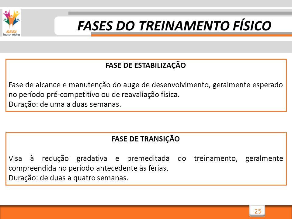FASES DO TREINAMENTO FÍSICO