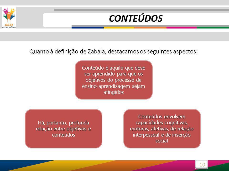 CONTEÚDOS Quanto à definição de Zabala, destacamos os seguintes aspectos: