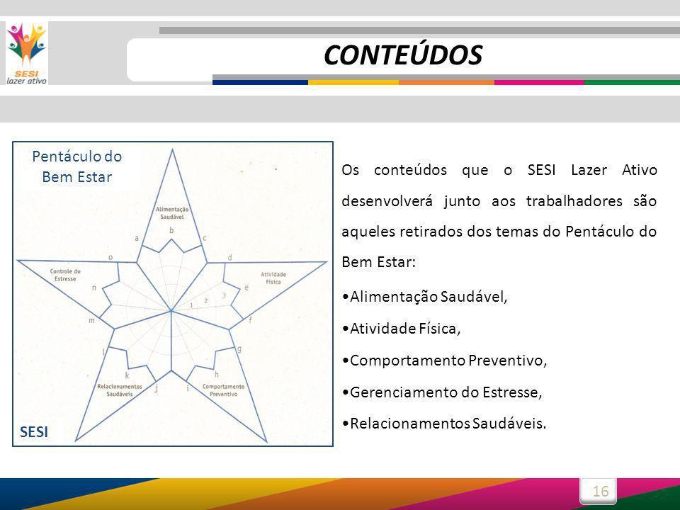 Capacitação de professores / SESI DR SP