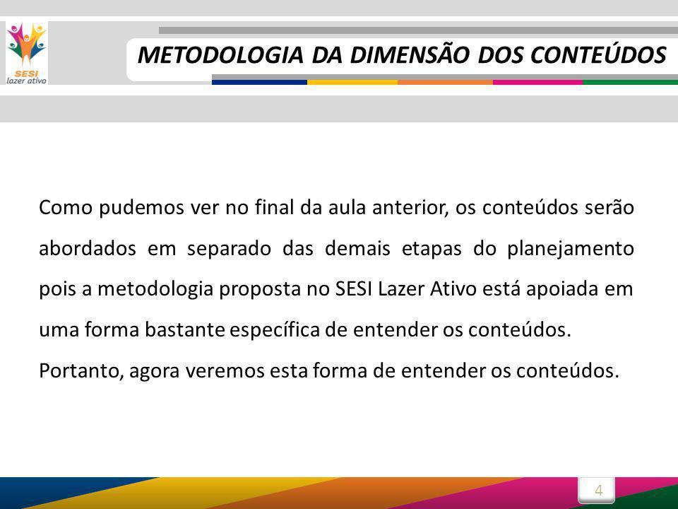 METODOLOGIA DA DIMENSÃO DOS CONTEÚDOS