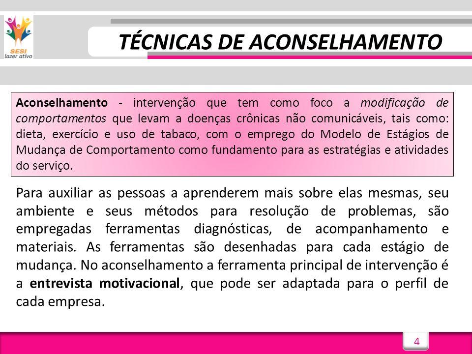 TÉCNICAS DE ACONSELHAMENTO