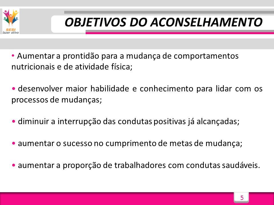 OBJETIVOS DO ACONSELHAMENTO