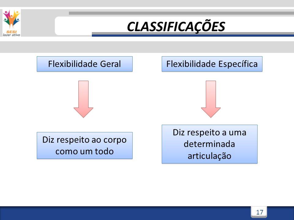 CLASSIFICAÇÕES Flexibilidade Geral Flexibilidade Específica