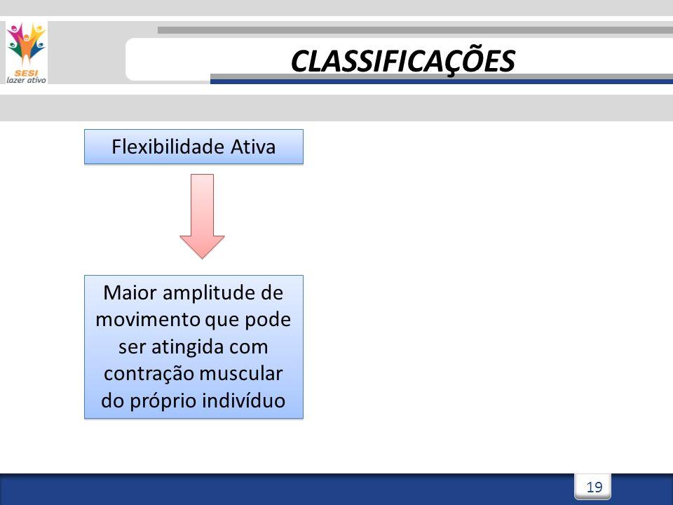 CLASSIFICAÇÕES Flexibilidade Ativa