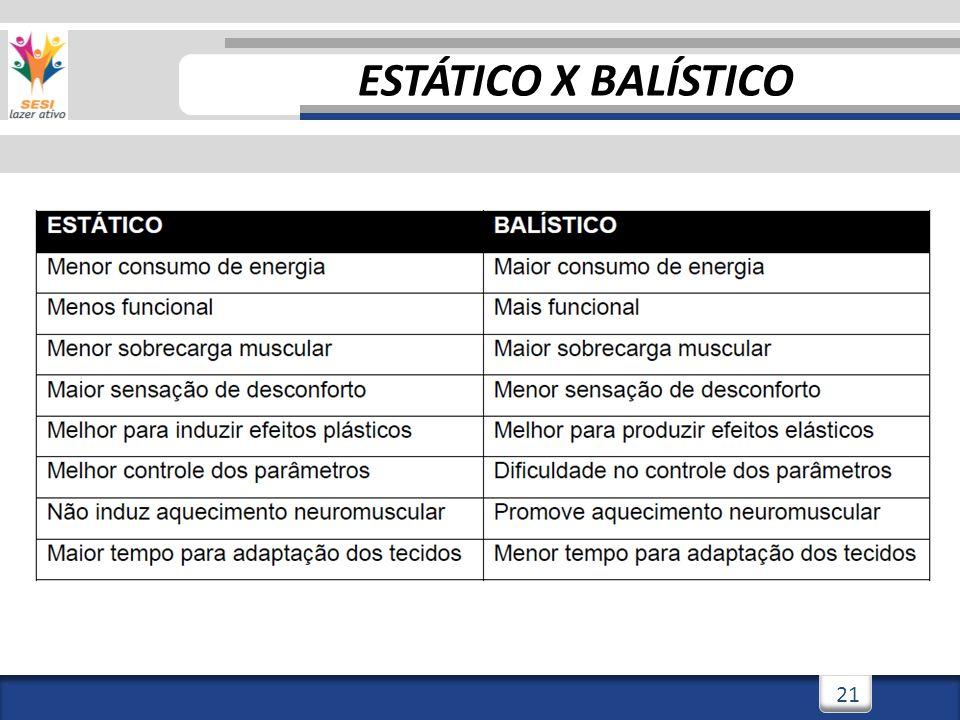 ESTÁTICO X BALÍSTICO