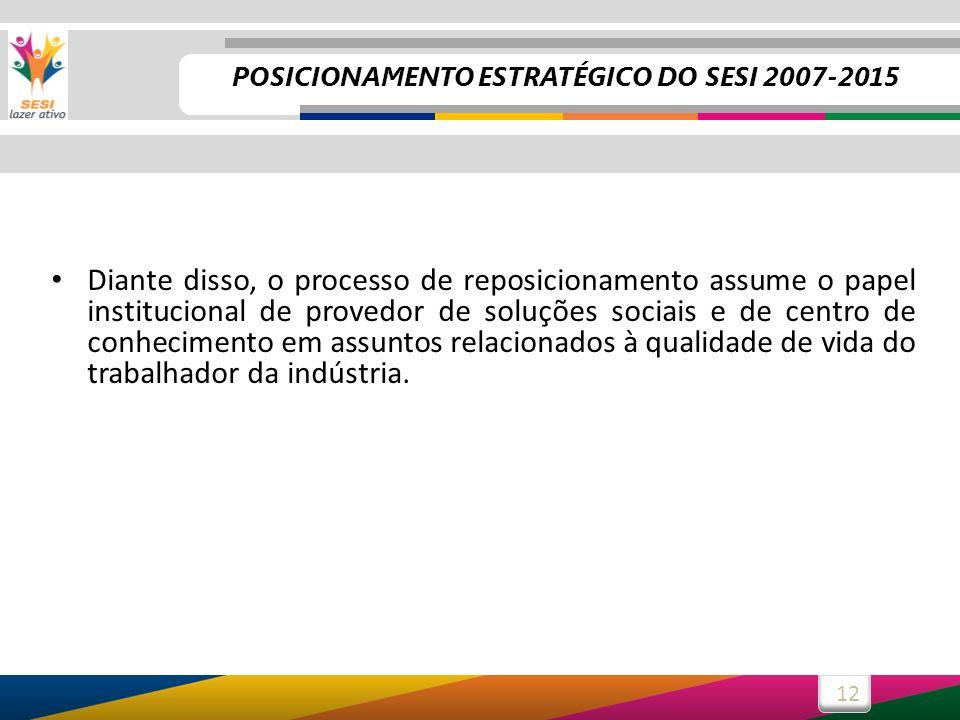 POSICIONAMENTO ESTRATÉGICO DO SESI 2007-2015