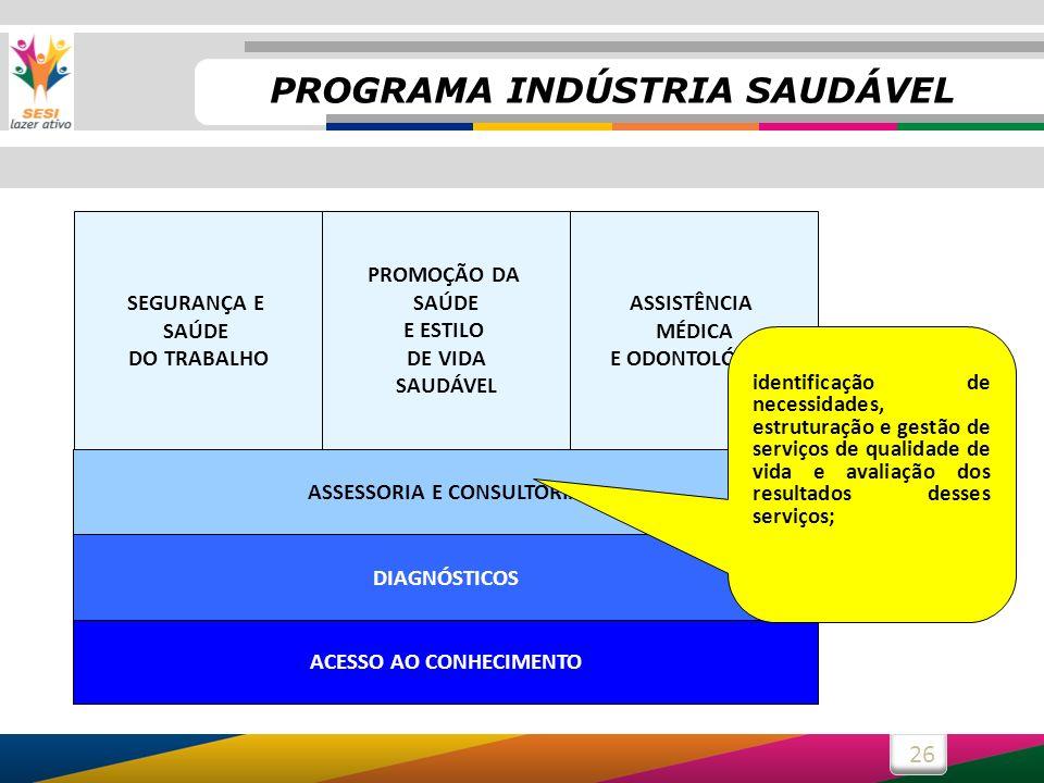 PROGRAMA INDÚSTRIA SAUDÁVEL