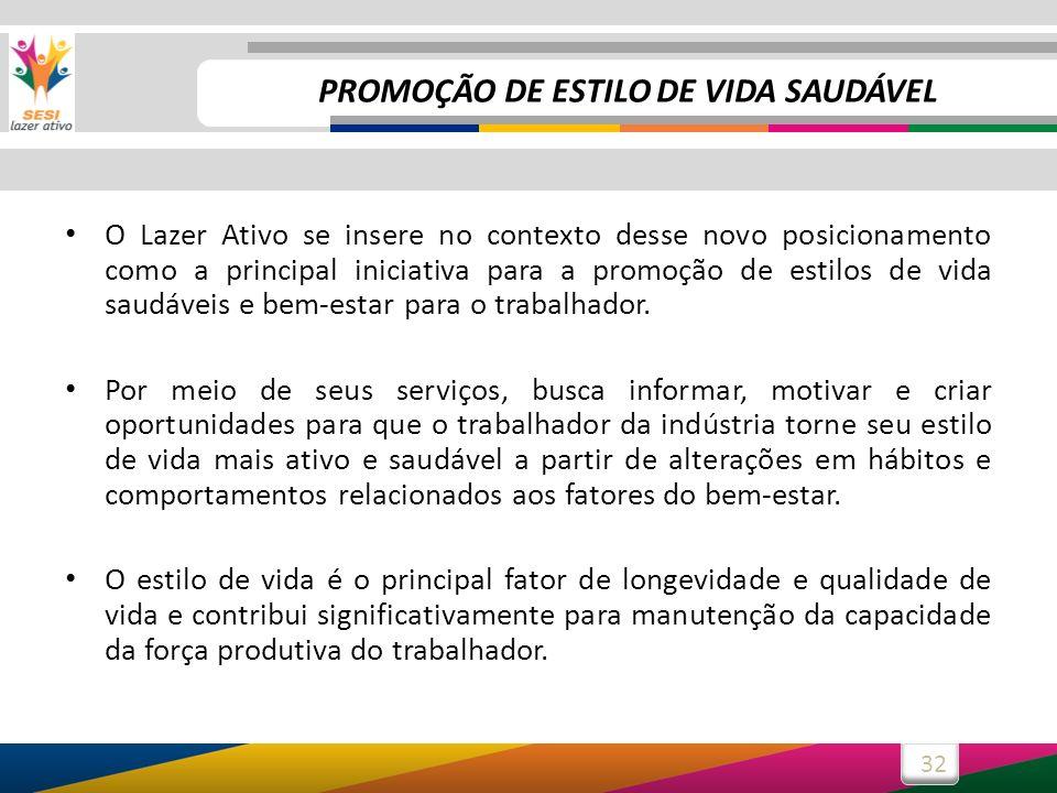 PROMOÇÃO DE ESTILO DE VIDA SAUDÁVEL