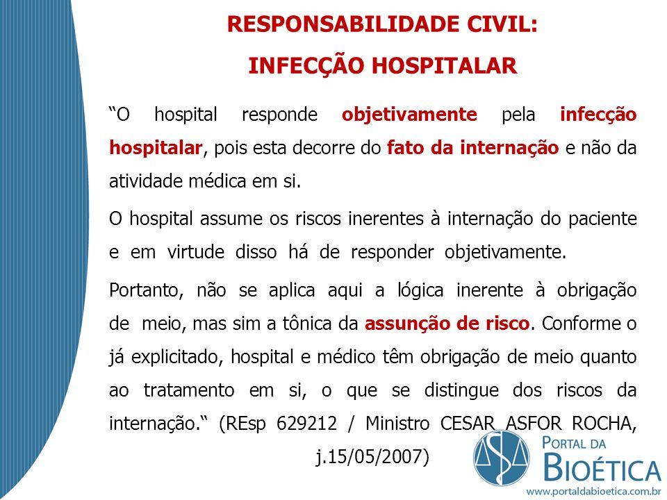 RESPONSABILIDADE CIVIL: INFECÇÃO HOSPITALAR