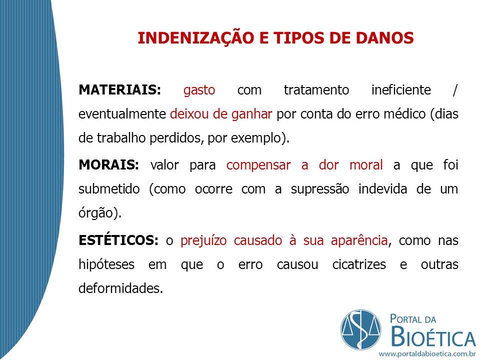 INDENIZAÇÃO E TIPOS DE DANOS