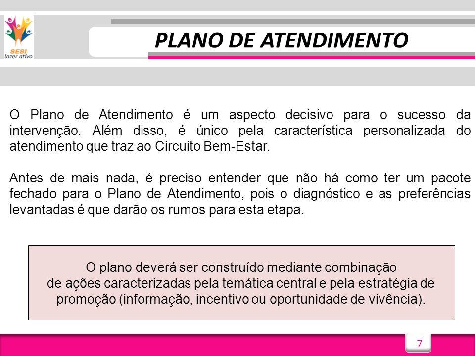 PLANO DE ATENDIMENTO
