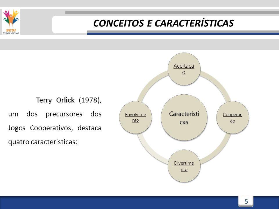 CONCEITOS E CARACTERÍSTICAS