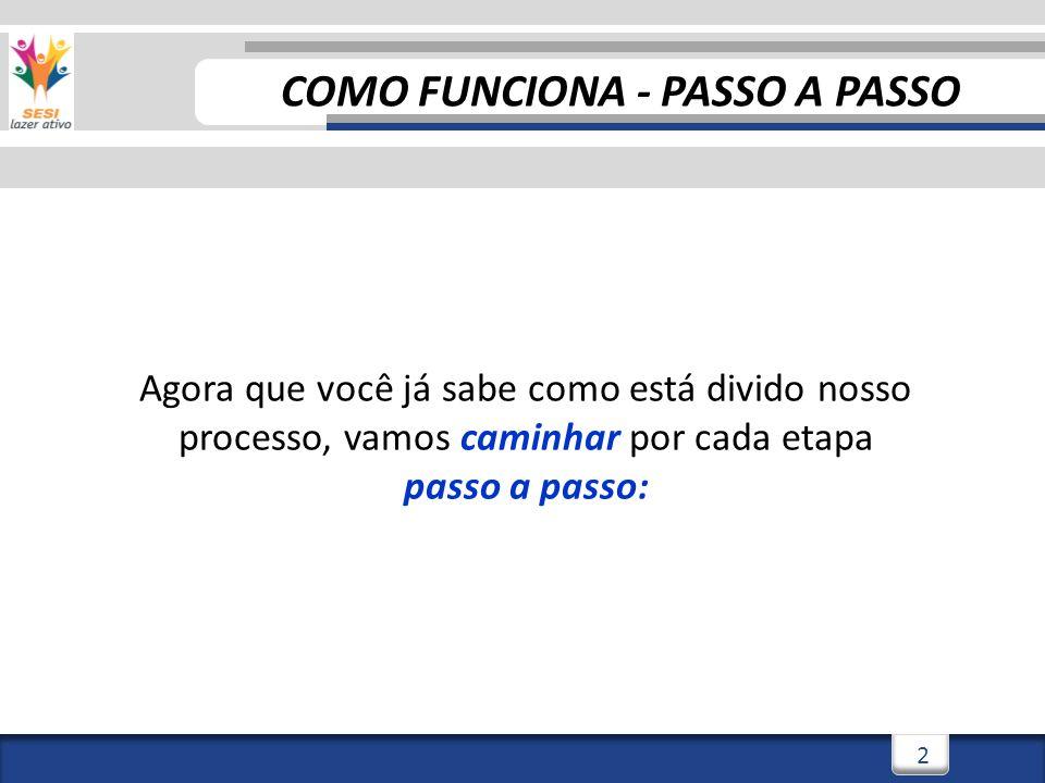 COMO FUNCIONA - PASSO A PASSO
