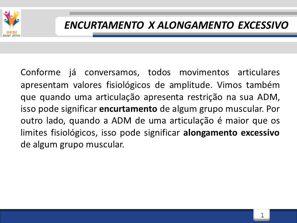 ENCURTAMENTO X ALONGAMENTO EXCESSIVO