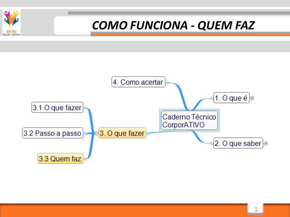 COMO FUNCIONA - QUEM FAZ
