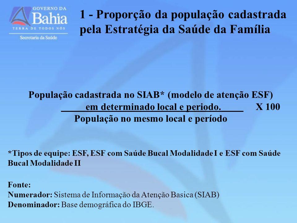 1 - Proporção da população cadastrada pela Estratégia da Saúde da Família