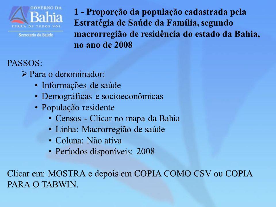 1 - Proporção da população cadastrada pela Estratégia de Saúde da Família, segundo macrorregião de residência do estado da Bahia, no ano de 2008