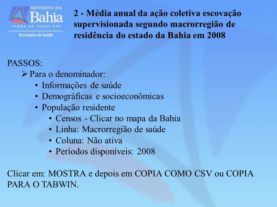 2 - Média anual da ação coletiva escovação supervisionada segundo macrorregião de residência do estado da Bahia em 2008
