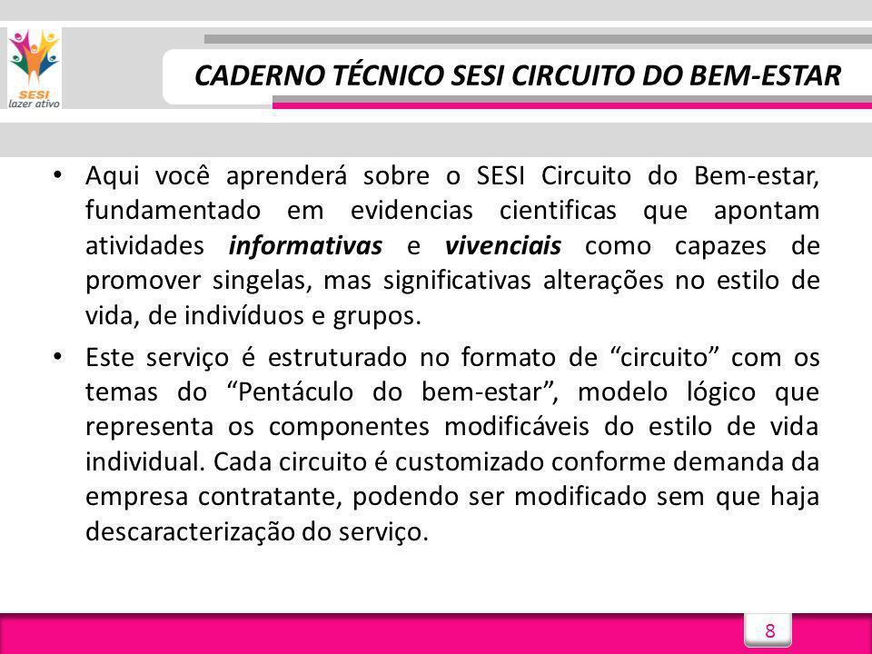 CADERNO TÉCNICO SESI CIRCUITO DO BEM-ESTAR