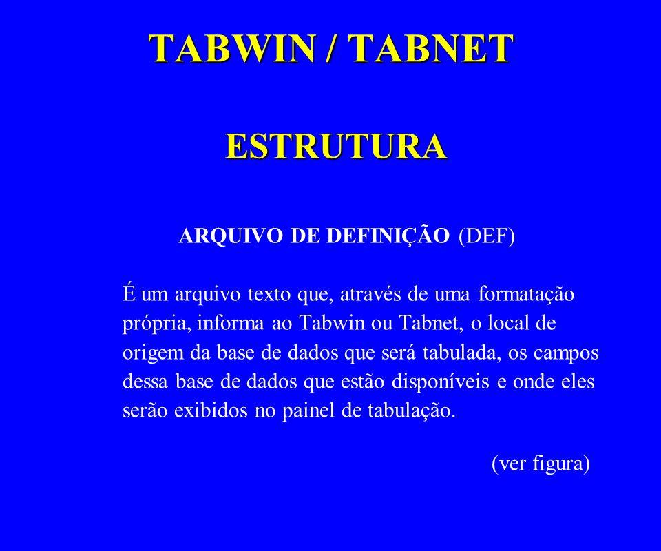 TABWIN / TABNET ESTRUTURA