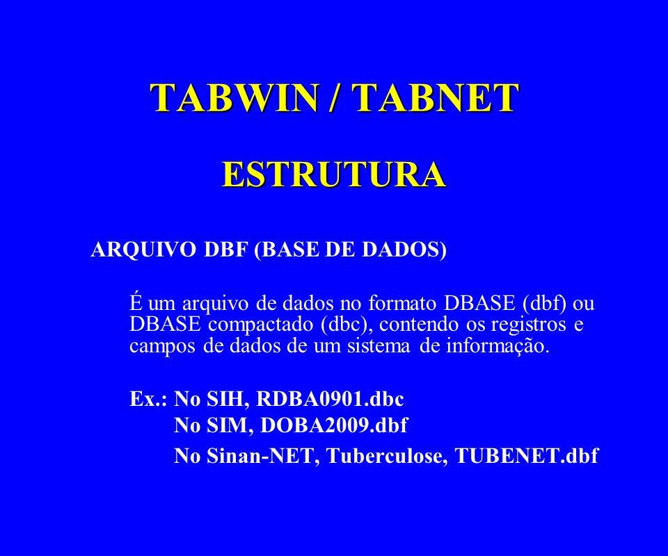 TABWIN / TABNET ESTRUTURA ARQUIVO DBF (BASE DE DADOS)