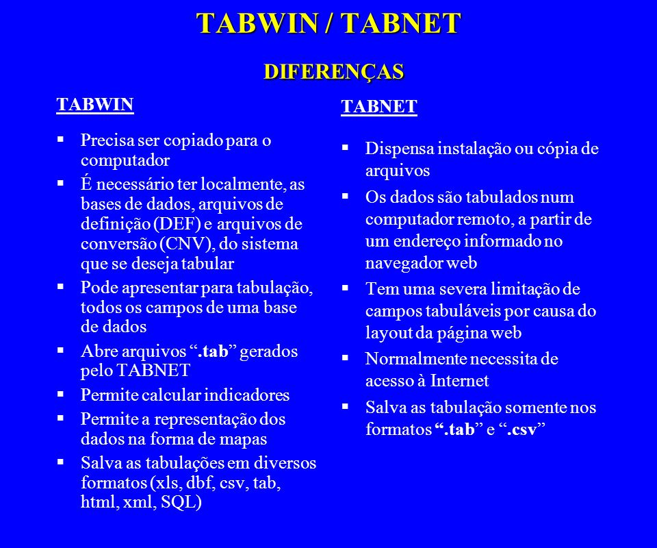 TABWIN / TABNET DIFERENÇAS