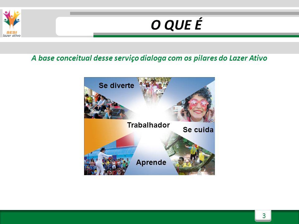 A base conceitual desse serviço dialoga com os pilares do Lazer Ativo
